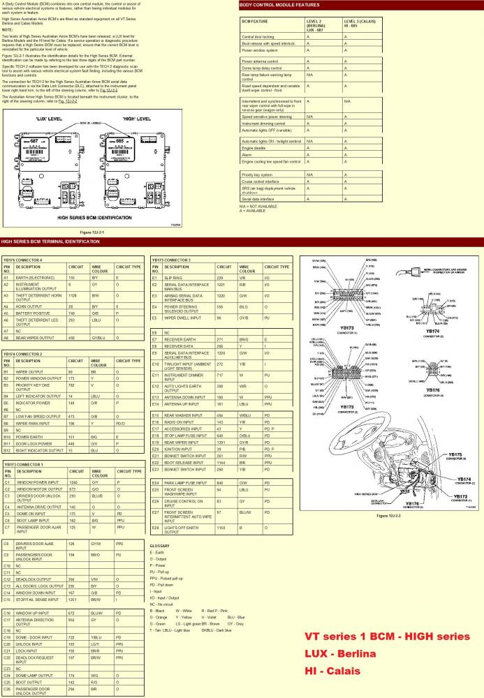 Holden commodore vt wiring diagrams mark dewhurst s ccmc